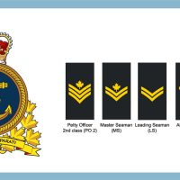 Navy consults on changes to rank designations